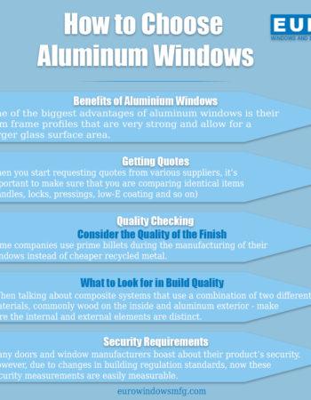 EURO Windows and Doors MFG NY